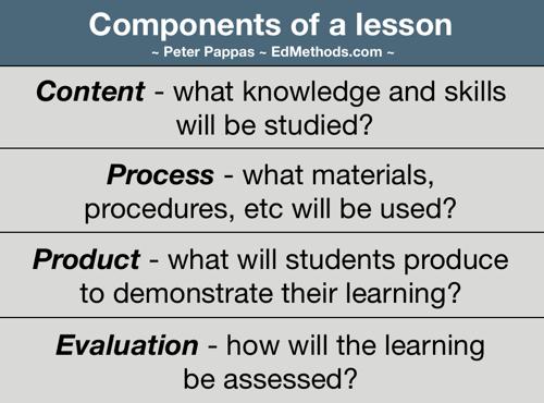 key lesson components